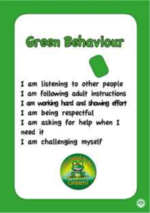 Green behaviour